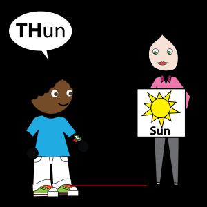 Interdental lisp cartoon Kids Chatter Speech Pathology