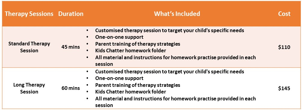 Kids Chatter Therapy Fees 2017