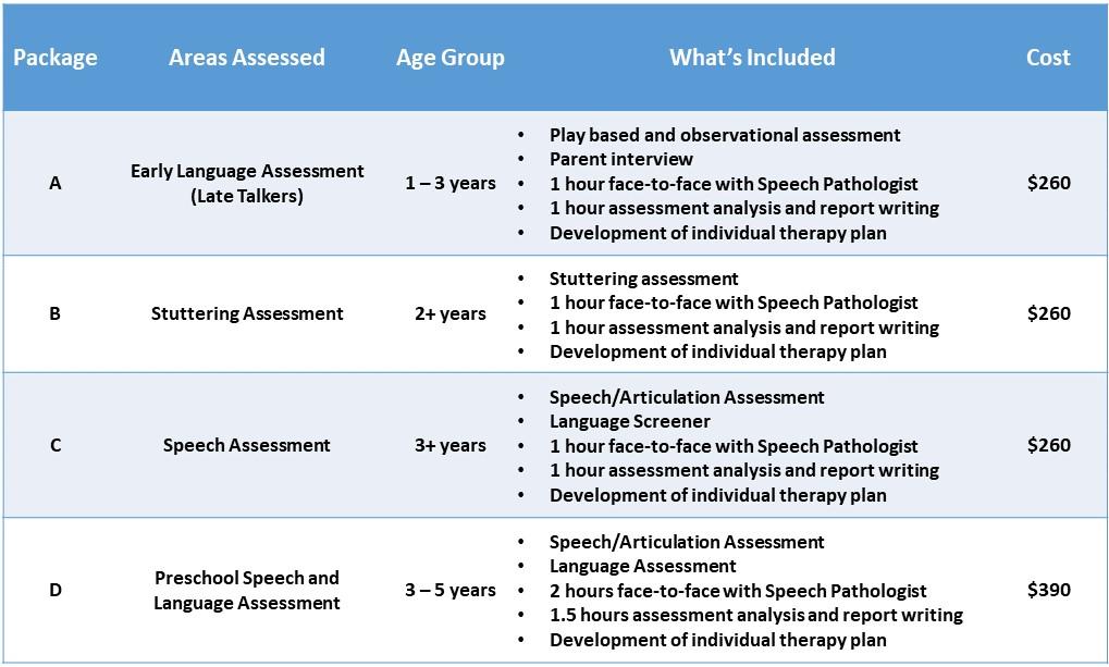 Kids Chatter Fees Preschool Assessment Packages 2017