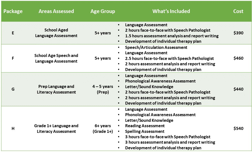Kids Chatter Fees School Aged Assessment Packages 2017