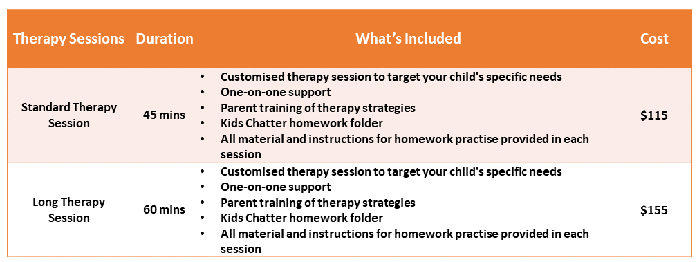 Kids-Chatter-Speech-Pathology-Therapy-Fees-2018