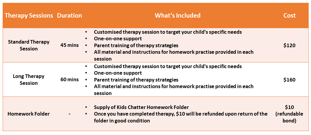Kids Chatter Therapy Fees