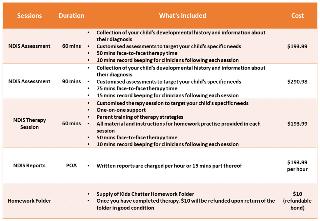 NDIS Fees for Speech Pathology Services Kids Chatter Speech Pathology