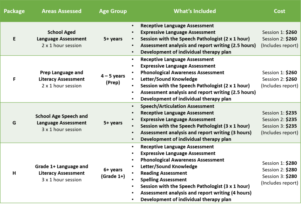 KC Fees School Aged Assessment Packages 2020-2021